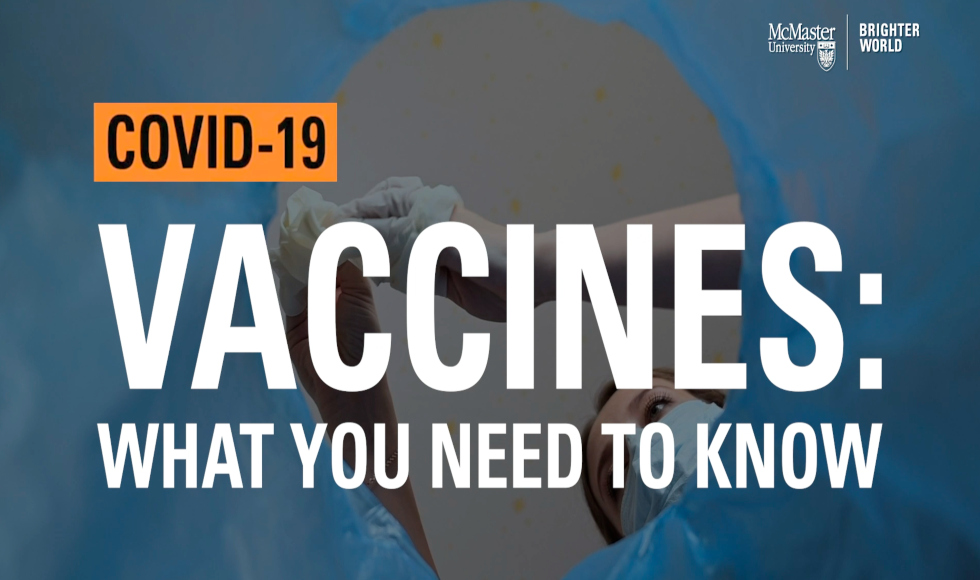 Images that reads: What you need to know about the COVID-19 vaccines